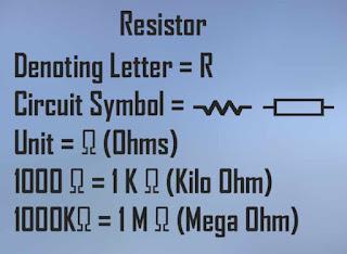 Resistor circuit symbol