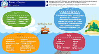 Contoh Mind Map Project Passion