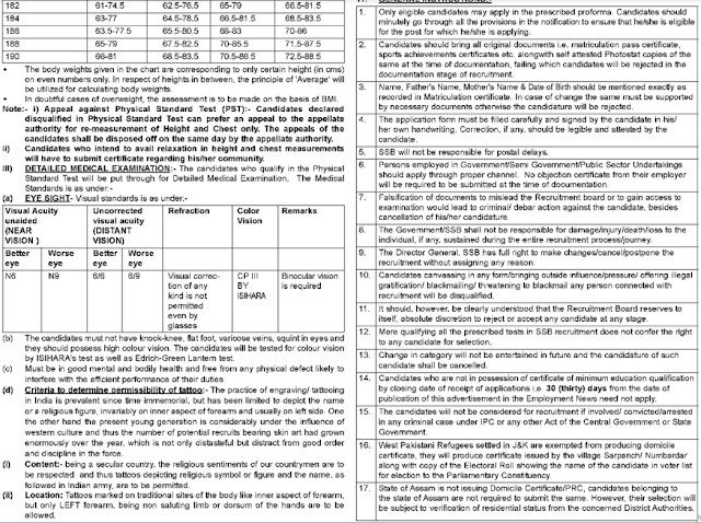 SSB Sports Quota Recruitment 2017 Constable (GD) Application Form