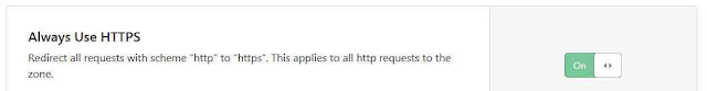 Cloudflare HTTPS