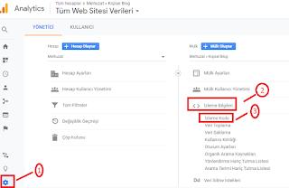 Blogger Google Analytics