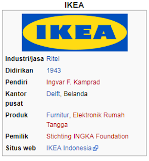 informasi-ikea