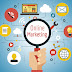Khái niệm Marketing online?