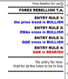 forex-rebellion