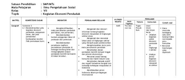 Silabus IPS SMP/MTs Kelas 8 Kurikulum 2013