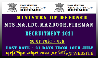 Ministry of Defence Recruitment 2021 (458 Vacancy)