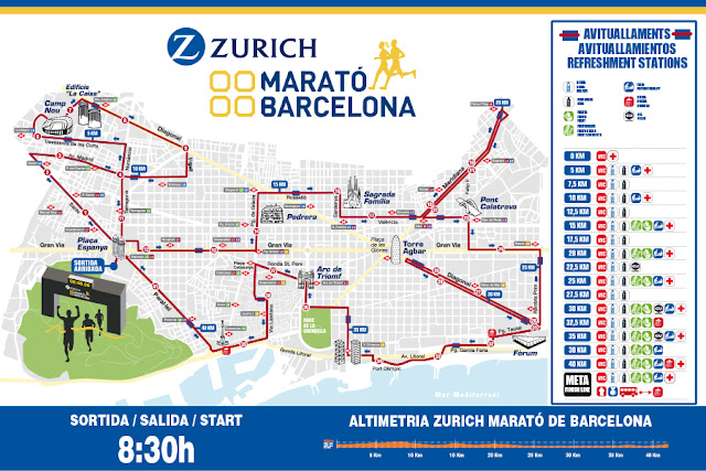 Recorrido -  Zurich Marató de Barcelona 2017