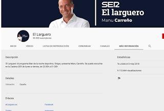 """Visitas acumuladas del canal """"El Larguero"""""""