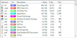 Filetype Windirstat