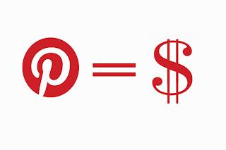 Pinterst Éxito Eficacia Dolar Estrategia Social Media Red Social Marketing Online Manuel Pérez Cardona