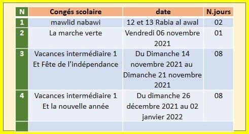 لائحة العطل المدرسية الجديدة بالفرنسية 20212022