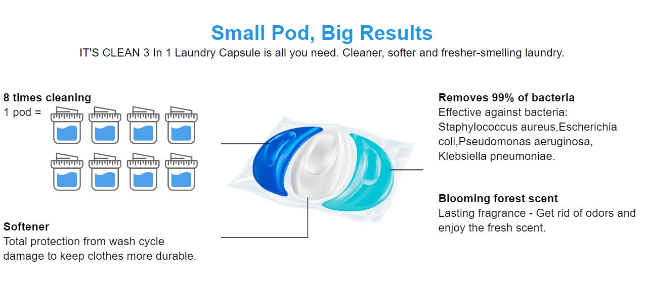 IT'S CLEAN 3 In 1 Laundry Capsule