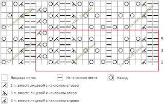 shema uzora схемаўзору схемавізерунка шаблондизайны