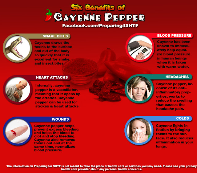 Cayenne Pepper Survival Uses