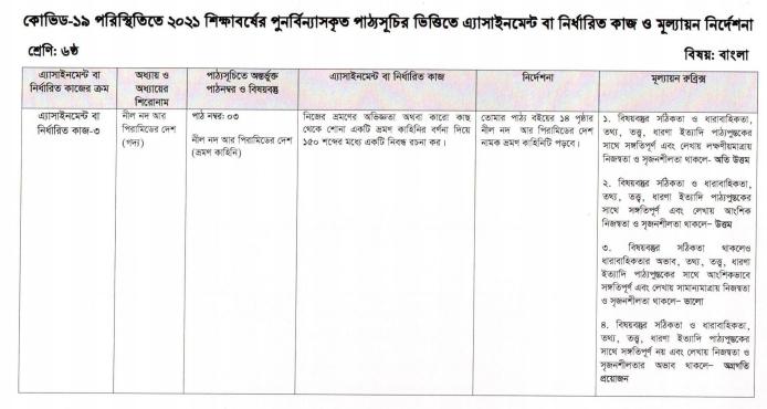 Class Six Bangla | 9th week Assignment 2021 Answer | ষষ্ঠ শ্রেণি ৯ম সপ্তাহ