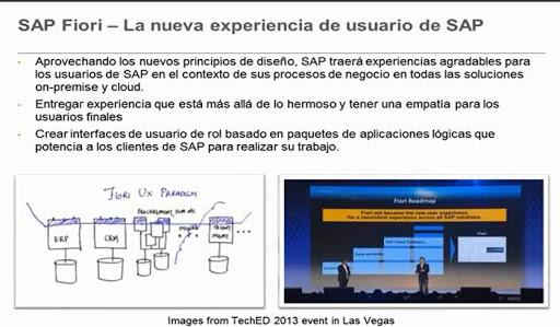 SAP FIORI – La nueva experiencia de usuario SAP