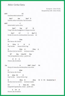 chord lagu akhir cerita cinta glenn fredly