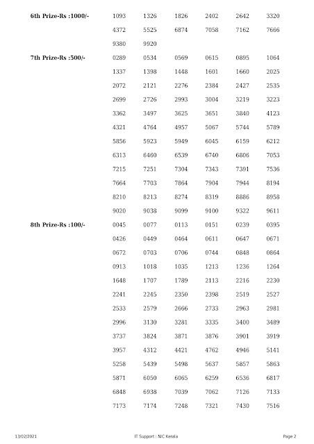 Kerala Lottery Result 13.02.2021 Karunya Lottery Results KR 486 kr-486-live-karunya-lottery-result-today-kerala-lotteries-results-13-02-2021 KARUNYA,