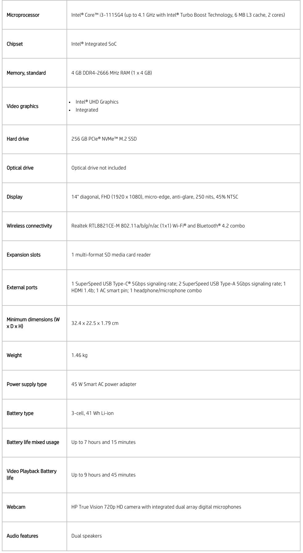 Thông số kỹ thuật máy tính Laptop HP 14-DQ2055WM 39K15U