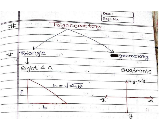 Trigonometry Handwritten Notes English PDF Download