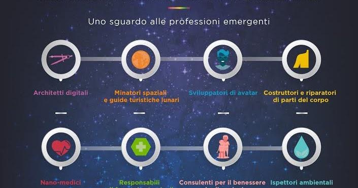 Architetto digitale, nano-medico e omnipotence delimiter: le 12 professioni del futuro
