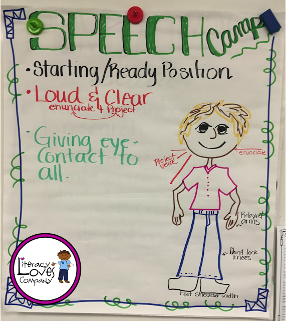 You'll not only find this speech anchor chart, but many more ideas, tips, and inspiration for creating, displaying, and scoring anchor charts!
