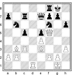 Posición de la partida de ajedrez Byhovsky - Oltean (Berlín, 1990)