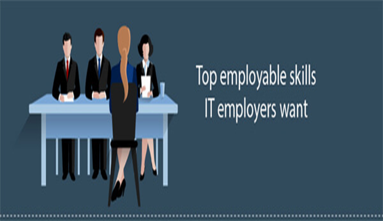 Top Employable Skills in IT Recruitment #infographic