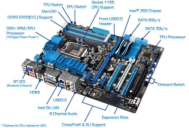 Definisi dan Detail Informasi Tentang Motherbord di Komputer