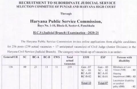 Law Graduate Apply 256 Civil Judge Vacancy in Haryana