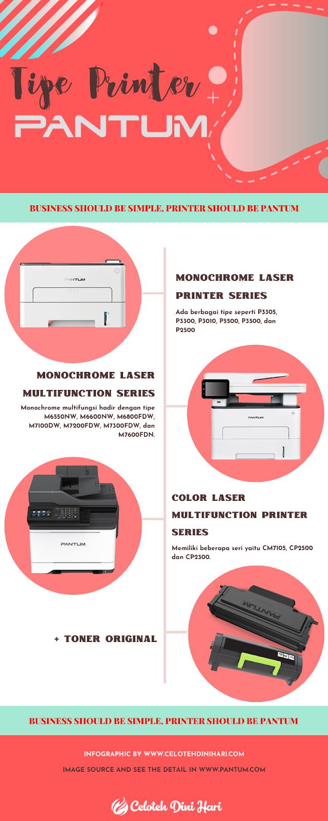 printer laser dan refill toner pantum 6