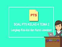 Kisi-kisi dan Soal PTS Kelas 4 Tema 2 Semester 1 Plus Kunci Jawaban