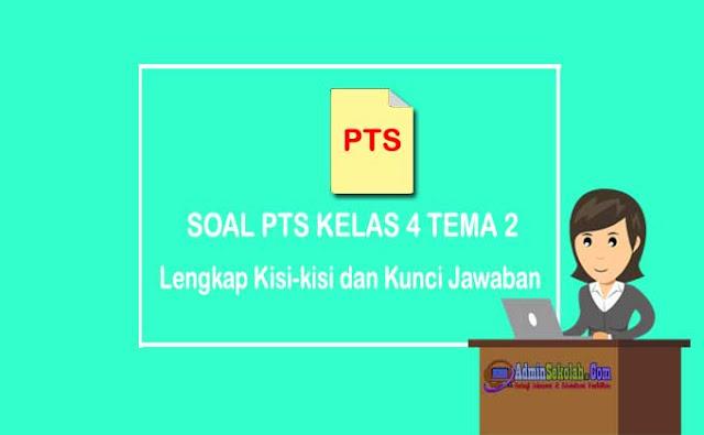 Kisi-kisi dan Soal PTS Kelas 4 Tema 2 Semester 1