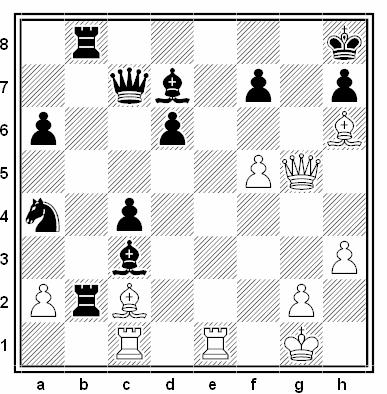 Posición de la partida de ajedrez Guenter Weber - Eldwin Wagner (Hamburgo,1999)