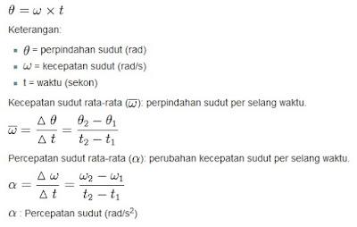 Perpindahan sudut, kecepatan sudut, dan percepatan sudut