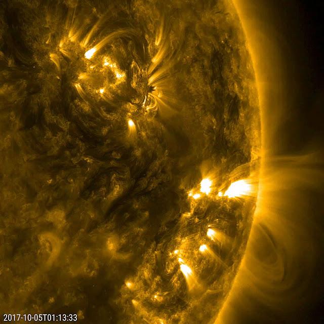 The sun follows the rhythm of the planets
