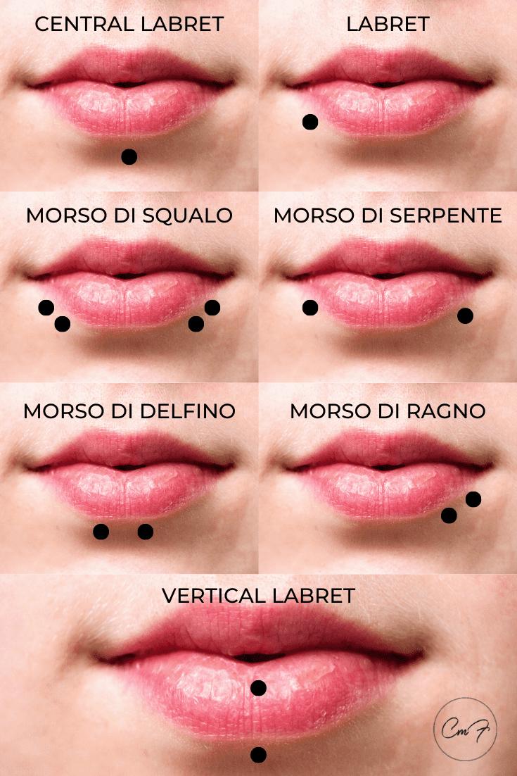 tipi di piercing al labbro inferiore