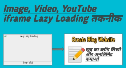 ब्लॉगर मे इमेज धीरे लोड कैसे करें, ब्लॉग Post Image & YouTube Video iframe Lazy Load, img and iframe lazy loading Custom javascript Code Library
