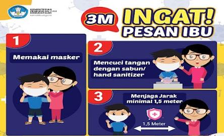 Orang Terpapar Corona di Jakarta Terus Bertambah, Warga Diimbau Displin Terapkan 3 M