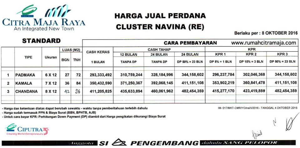 Price list harga cluster Navina rumah RS Citra Maja Raya 2