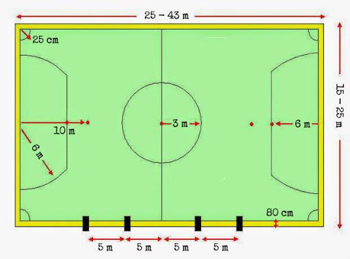 gambar lapangan sepak bola dalam ukuran cm