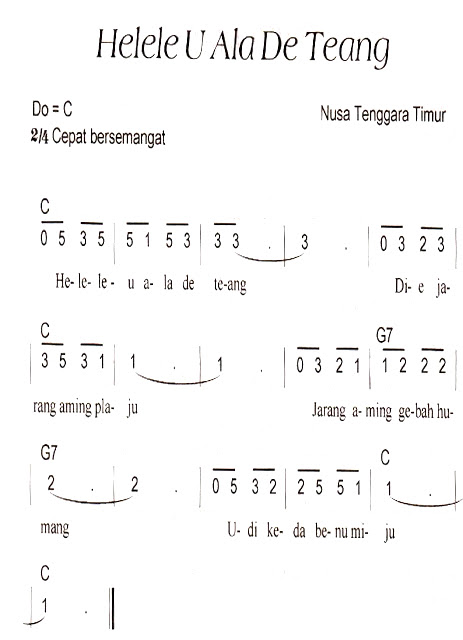 Not Angka Pianika Lagu Helele Ala De Teang (Nusa Tenggara Timur)