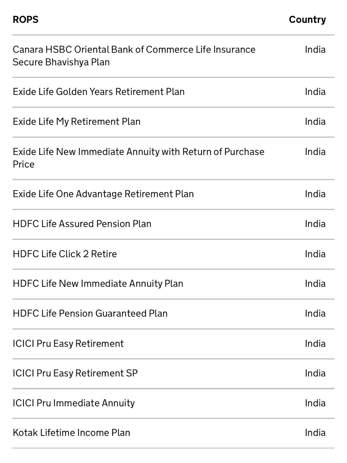 Try These Hsbc Bank Uk Pension Scheme Address {Mahindra Racing}