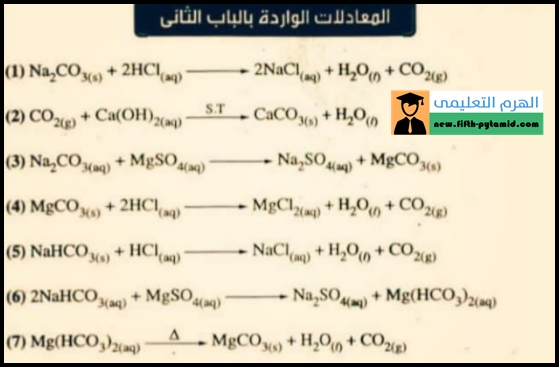 جميع معادلات الكيمياء للصف الثالث الثانوى 2021 pdf