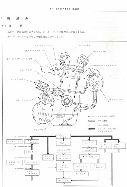 rb26dett engine diagram