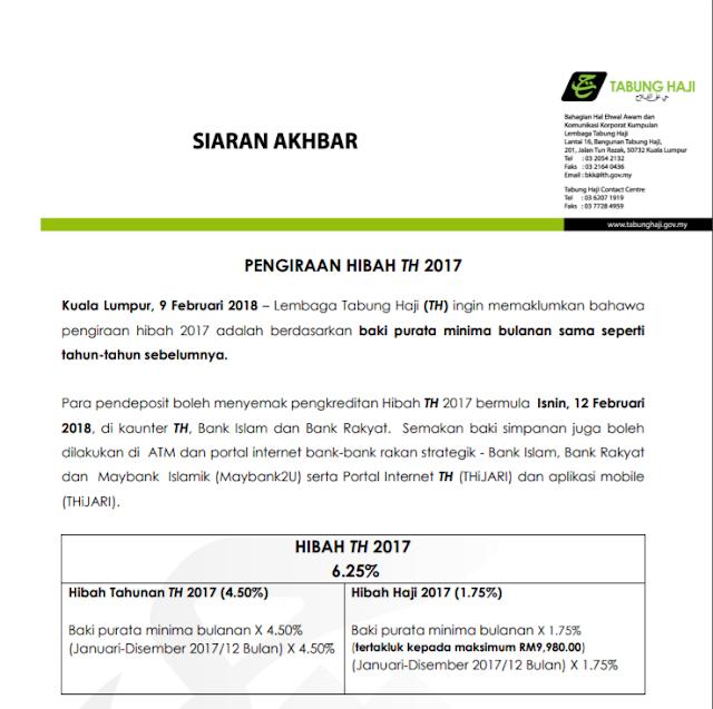 dividen tabung haji 2017