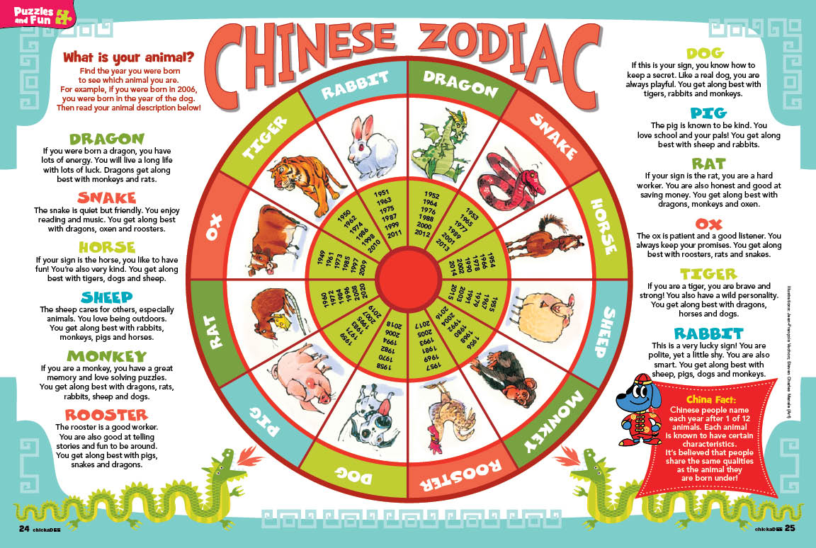 Two Days Before The Year 2016 Bids Its Final Goodbye Feng Sui Expert Reveals If What Are Lucky Colors Animal Signs And Business For 2017