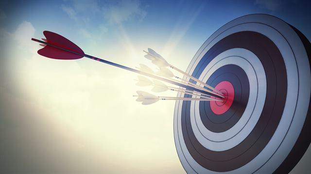 الإدارة بالأهداف والنتائج - شرح كامل بالتفصيل