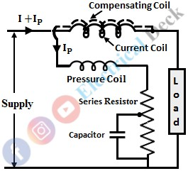 Low Power Factor Wattmeter