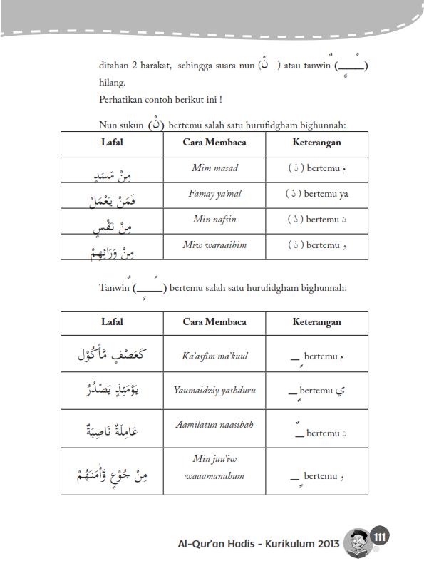 Hukum Bacaan Idgam Bilagunnah : hukum, bacaan, idgam, bilagunnah, NURUL, HUDA:, Mengklasifiksikan, Hukum, Bacaan, Idgam, Bigunnah,, Bilagunnah,, Iqlab.